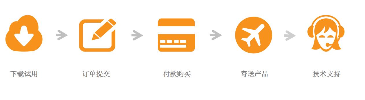 冠唐软件购买流程