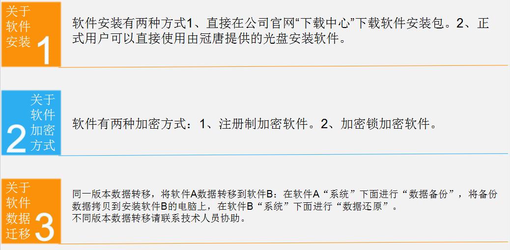 """售后服务指南:软件安装有两种方式1、直接在公司官网""""下载中心""""下载软件安装包。2、正式用户可以直接使用由冠唐提供的光盘安装软件。软件有两种加密方式:1、注册制加密软件。2、加密锁加密软件。同一版本数据转移,将软件A数据转移到软件B:在软件A""""系统""""下面进行""""数据备份"""",将备份数据拷贝到安装软件B的电脑上,在软件B""""系统""""下面进行""""数据还原""""。 不同版本数据转移请联系技术人员协助。"""
